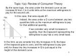 topic 1 a review of consumer theory8