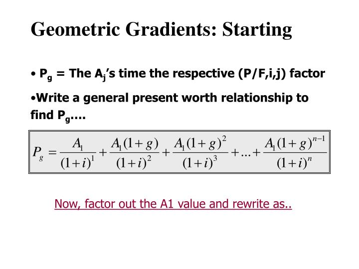 Geometric Gradients: Starting