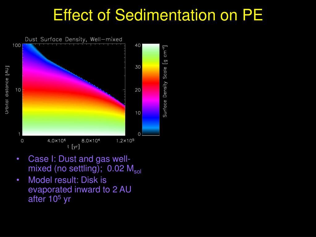 Effect of Sedimentation on PE