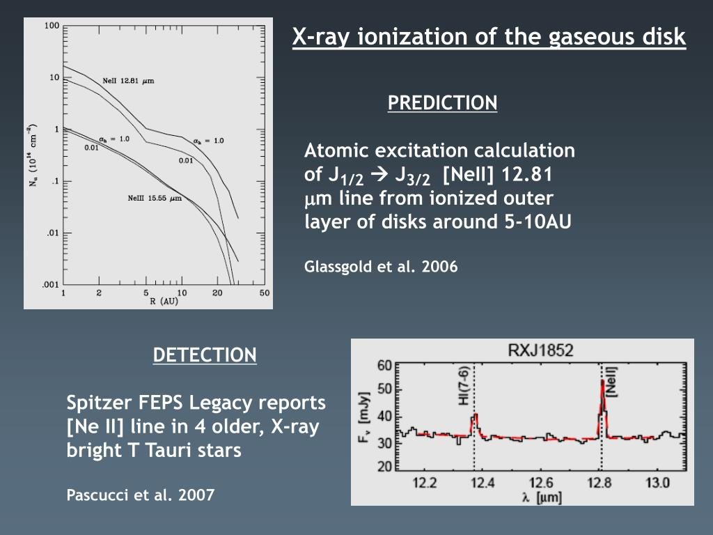 X-ray ionization of the gaseous disk