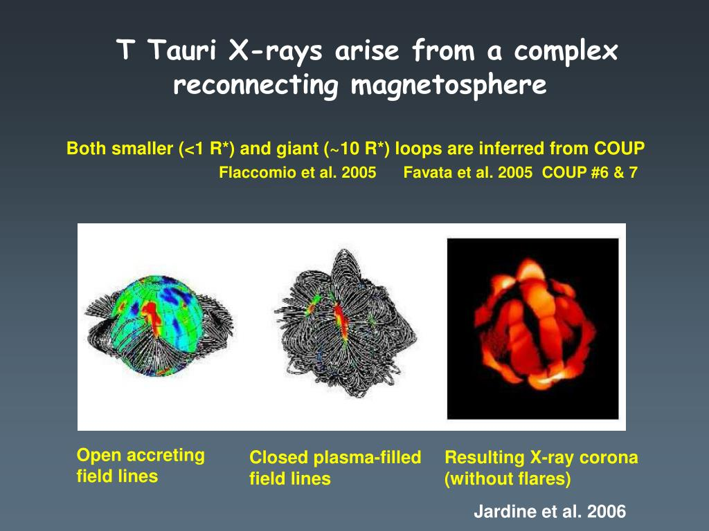 T Tauri X-rays arise from a complex reconnecting magnetosphere