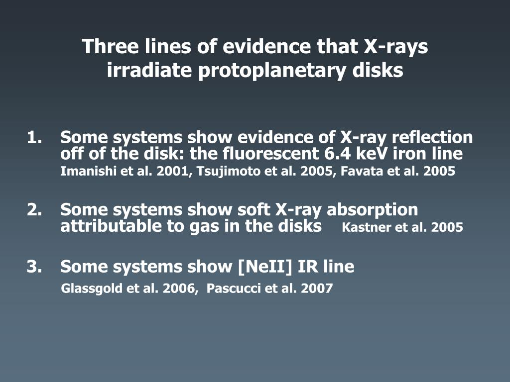 Three lines of evidence that X-rays      irradiate protoplanetary disks