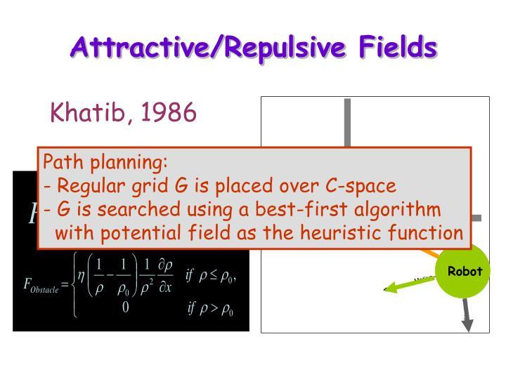 Attractive/Repulsive Fields