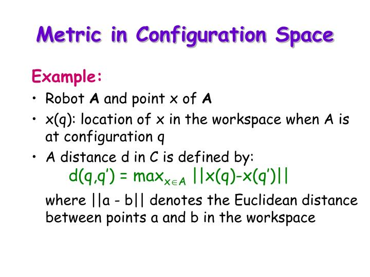 Metric in Configuration Space