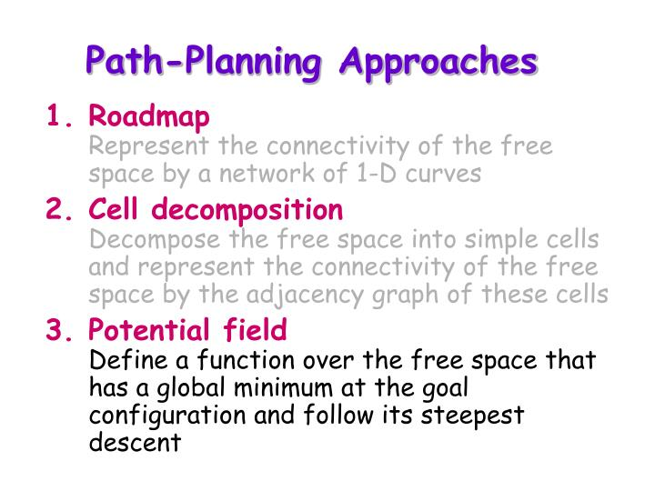 Path-Planning Approaches