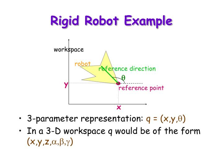 Rigid Robot Example