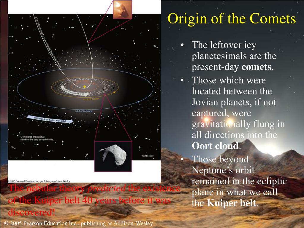 Origin of the Comets