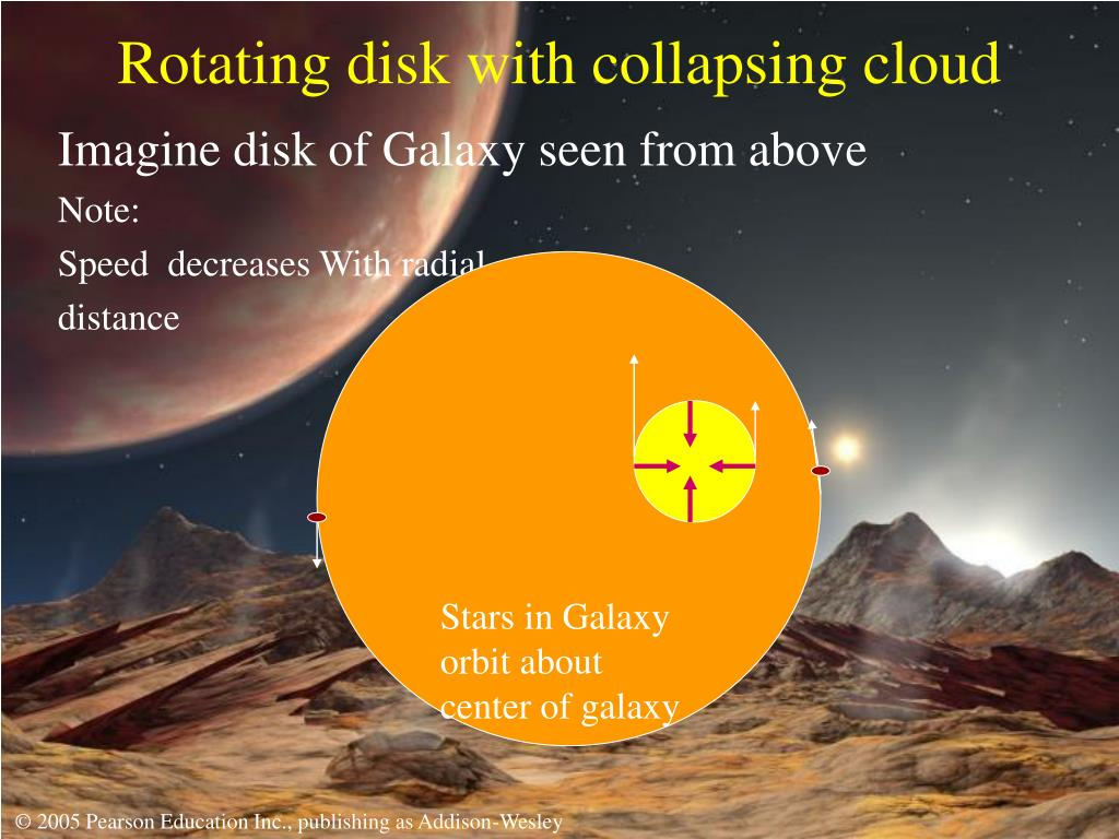 Rotating disk with collapsing cloud