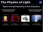 the physics of light5
