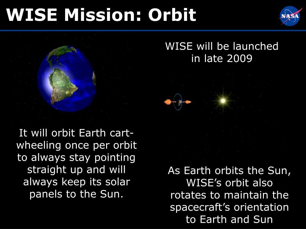 WISE Mission: Orbit