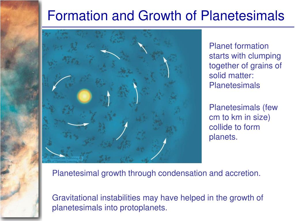 Formation and Growth of Planetesimals