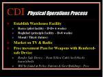 cdi physical operations process