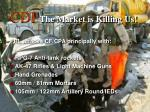 cdi the market is killing us