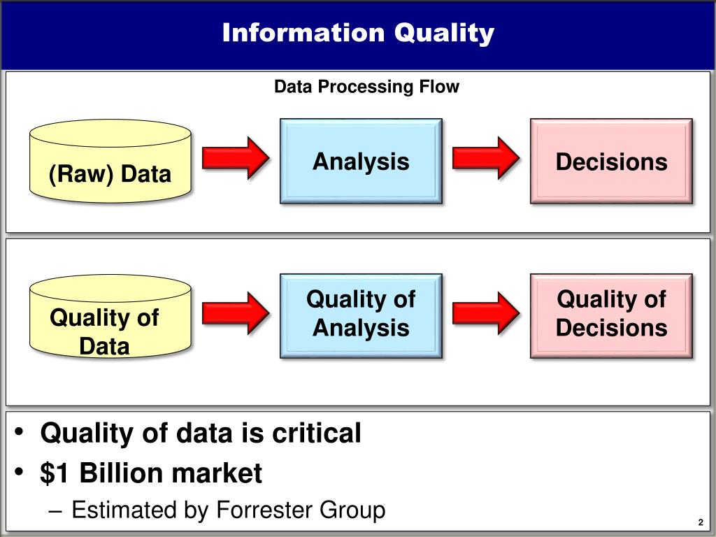 Information Quality