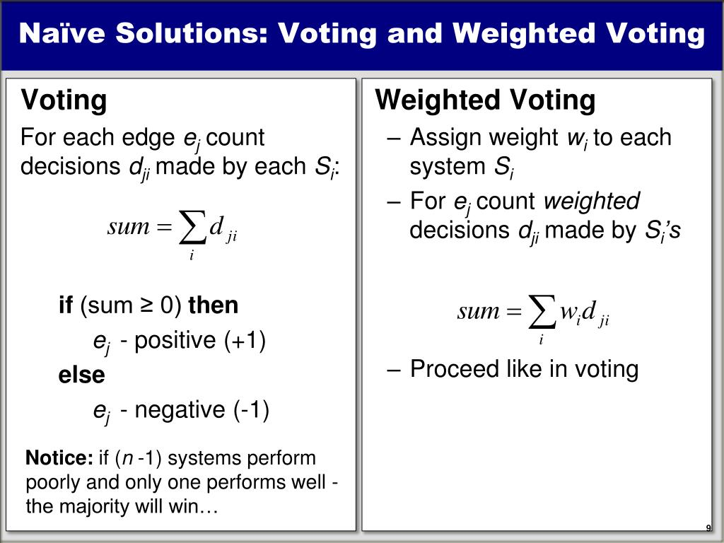 Naïve Solutions: Voting and Weighted Voting
