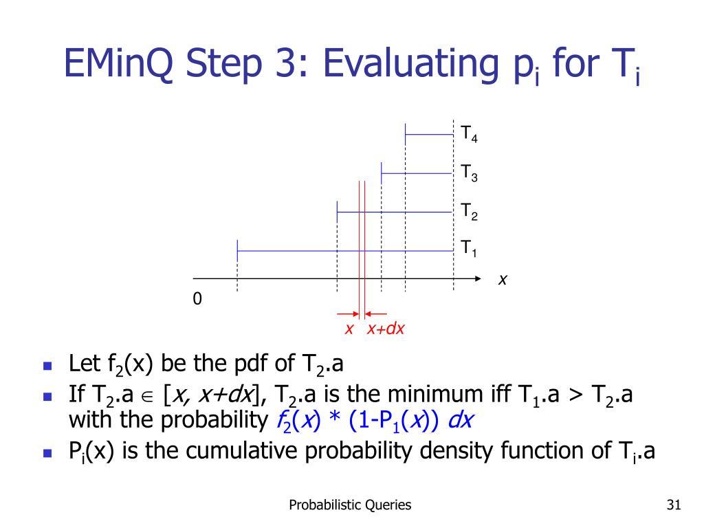 EMinQ Step 3: Evaluating p