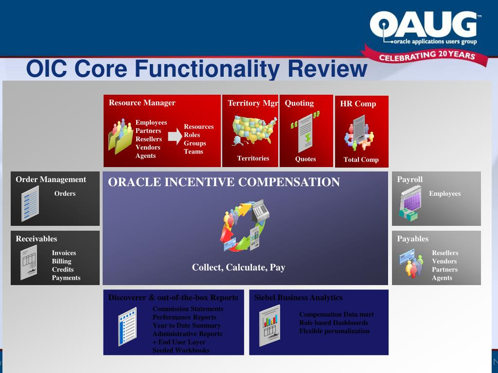 PPT - Oracle Incentive/Sales Compensation Special Interest Group