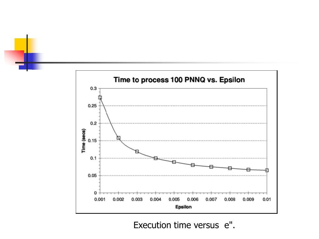 """Execution time versus  e""""."""
