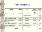 fy04 projects