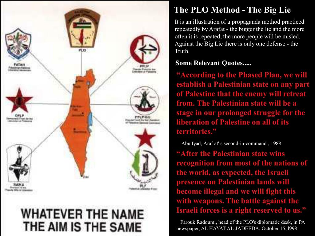 The PLO Method - The Big Lie