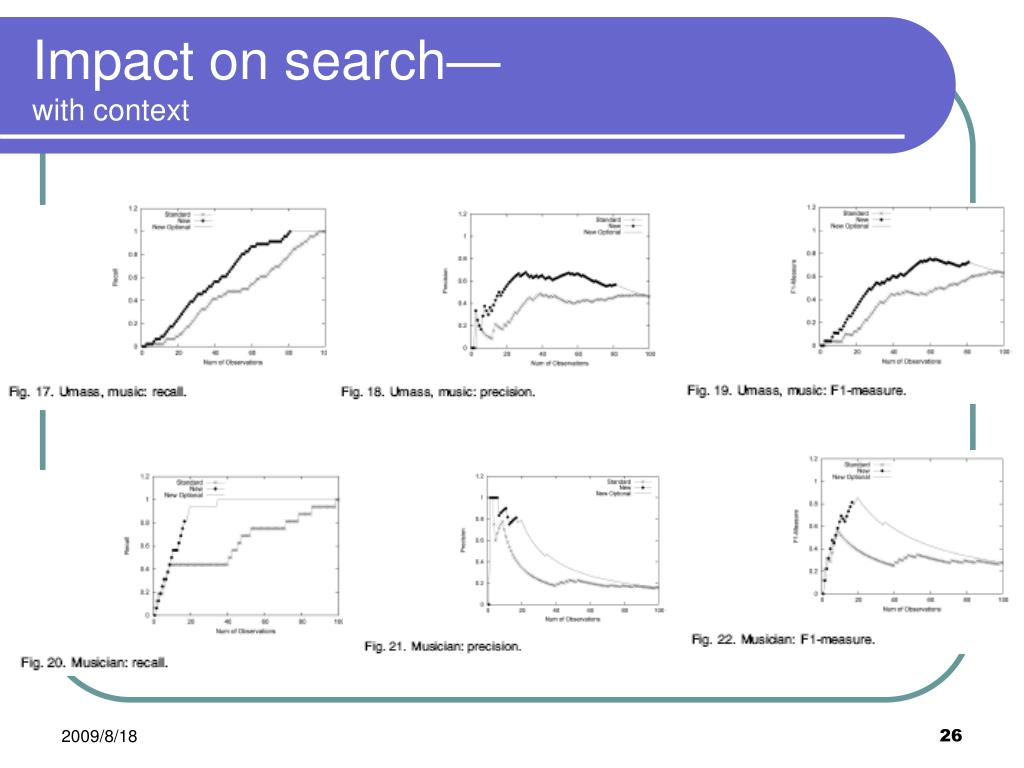 Impact on search—