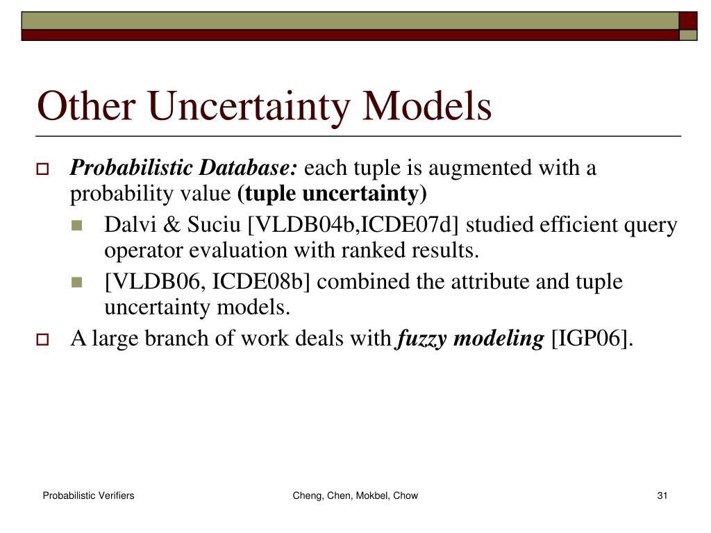 Other Uncertainty Models