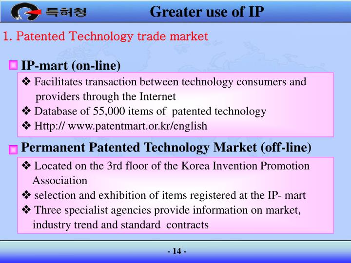 Greater use of IP
