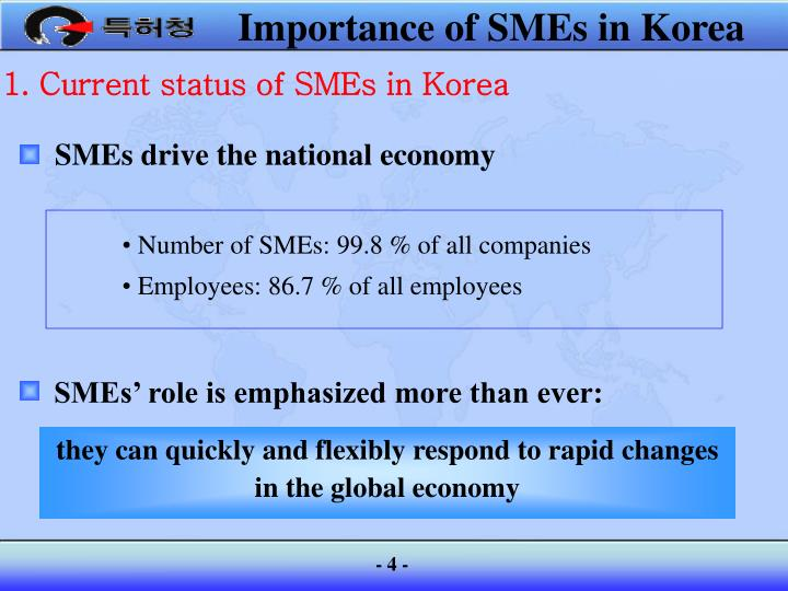 Importance of SMEs in Korea