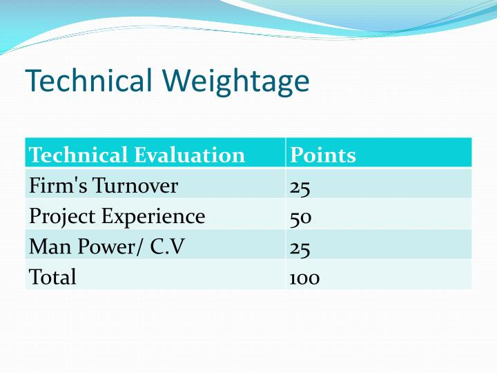 Technical Weightage