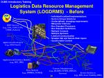 logistics data resource management system logdrms before