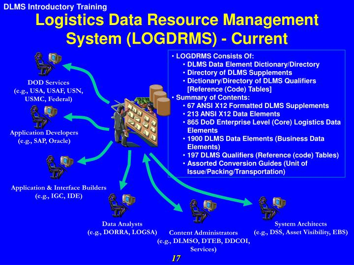 Logistics Data Resource Management System (LOGDRMS) - Current