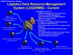 logistics data resource management system logdrms current