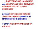 patterns of land use