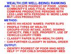 wealth or well being ranking