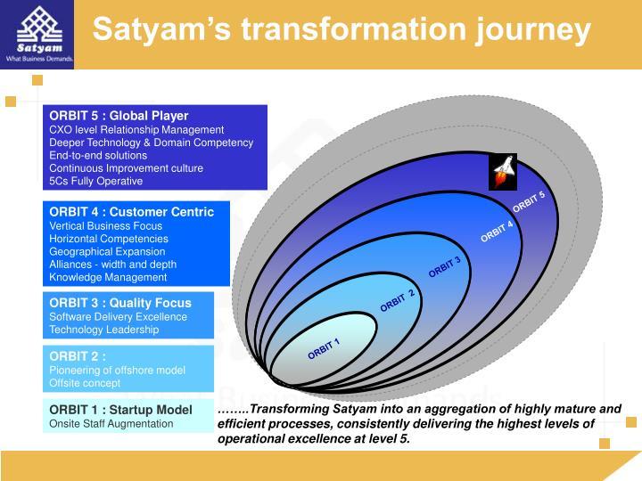 Satyam's transformation journey
