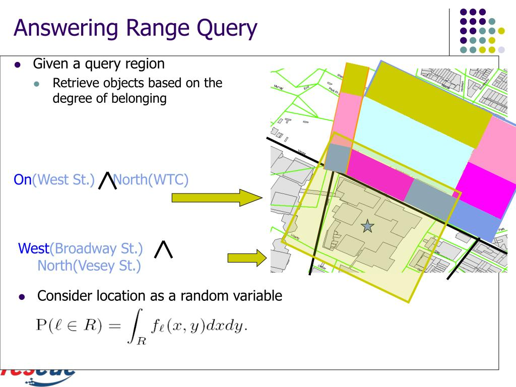 Answering Range Query