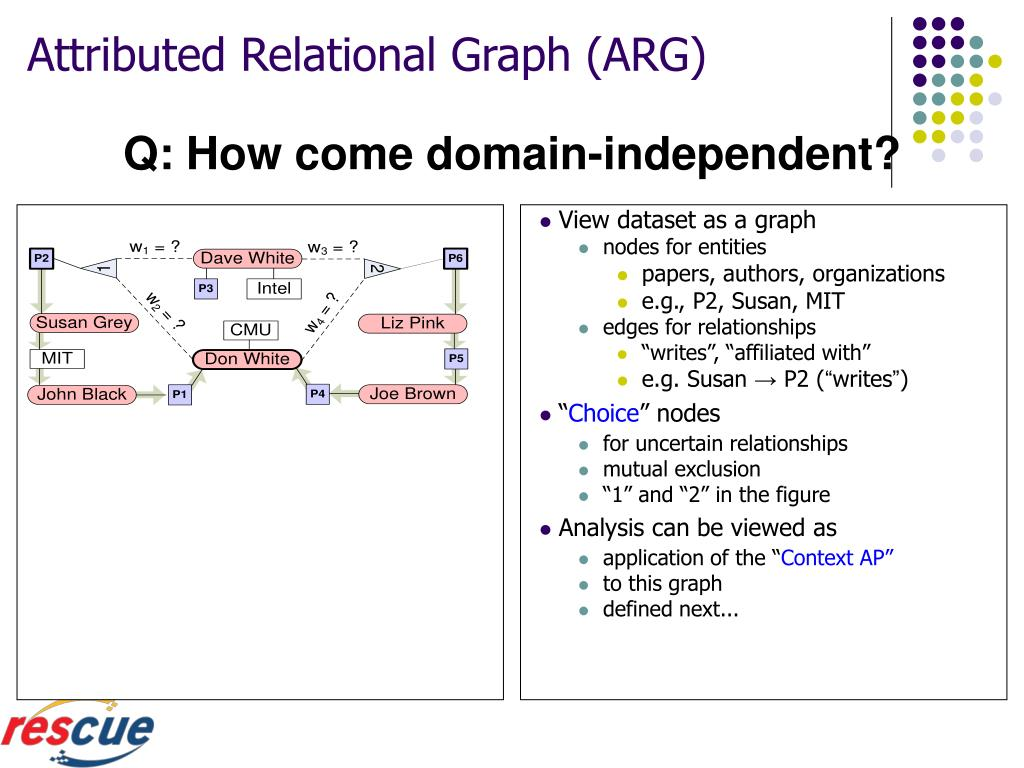 Attributed Relational Graph (ARG)