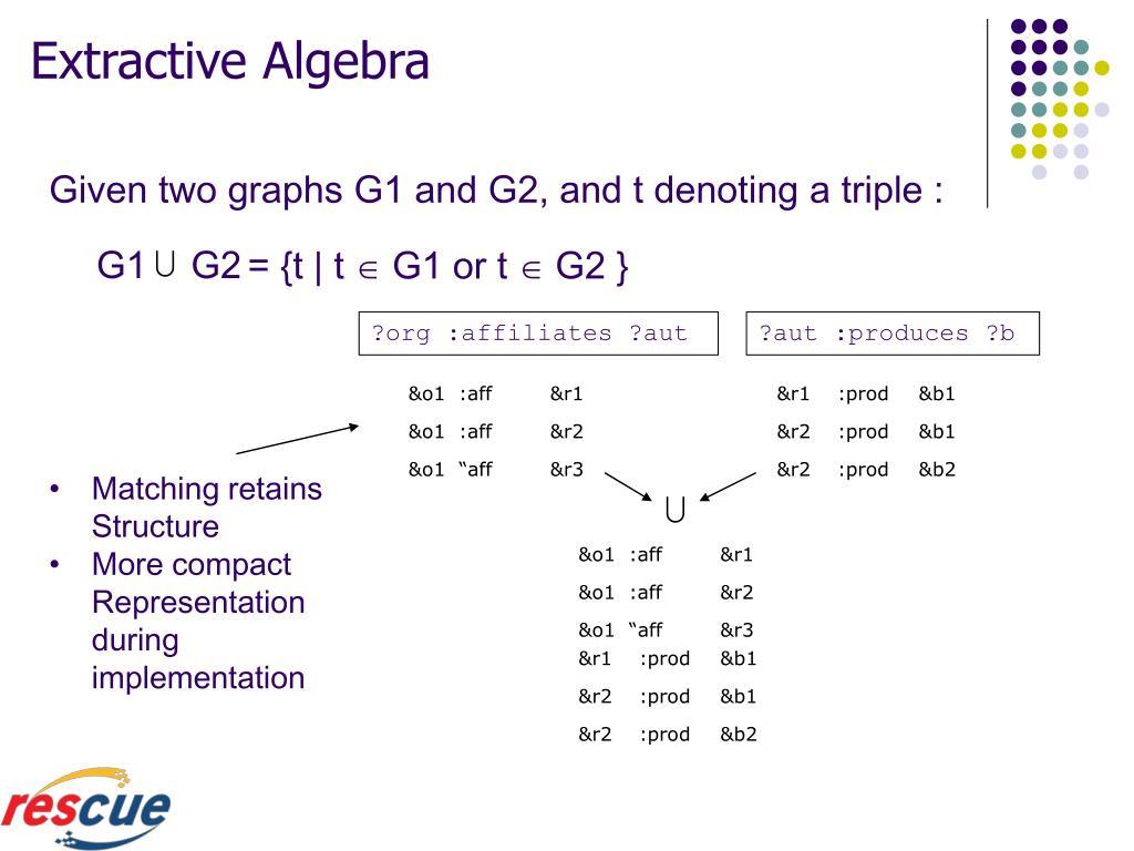 Extractive Algebra
