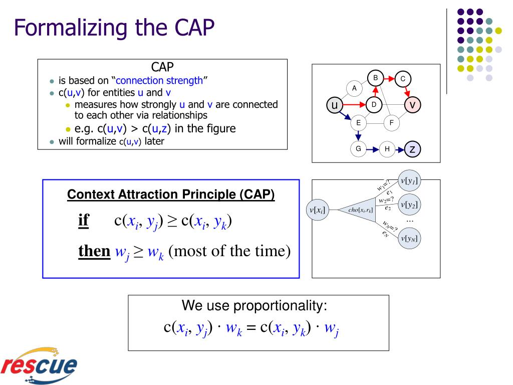 Formalizing the CAP