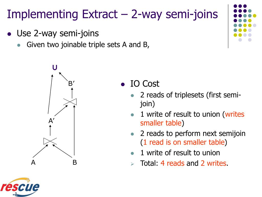 Implementing Extract – 2-way semi-joins