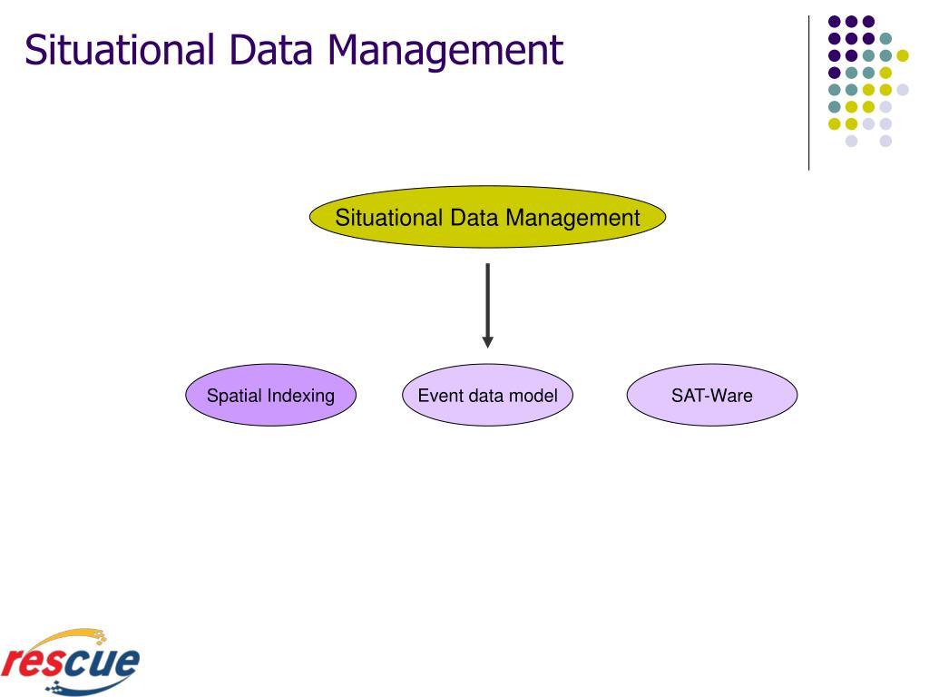 Situational Data Management