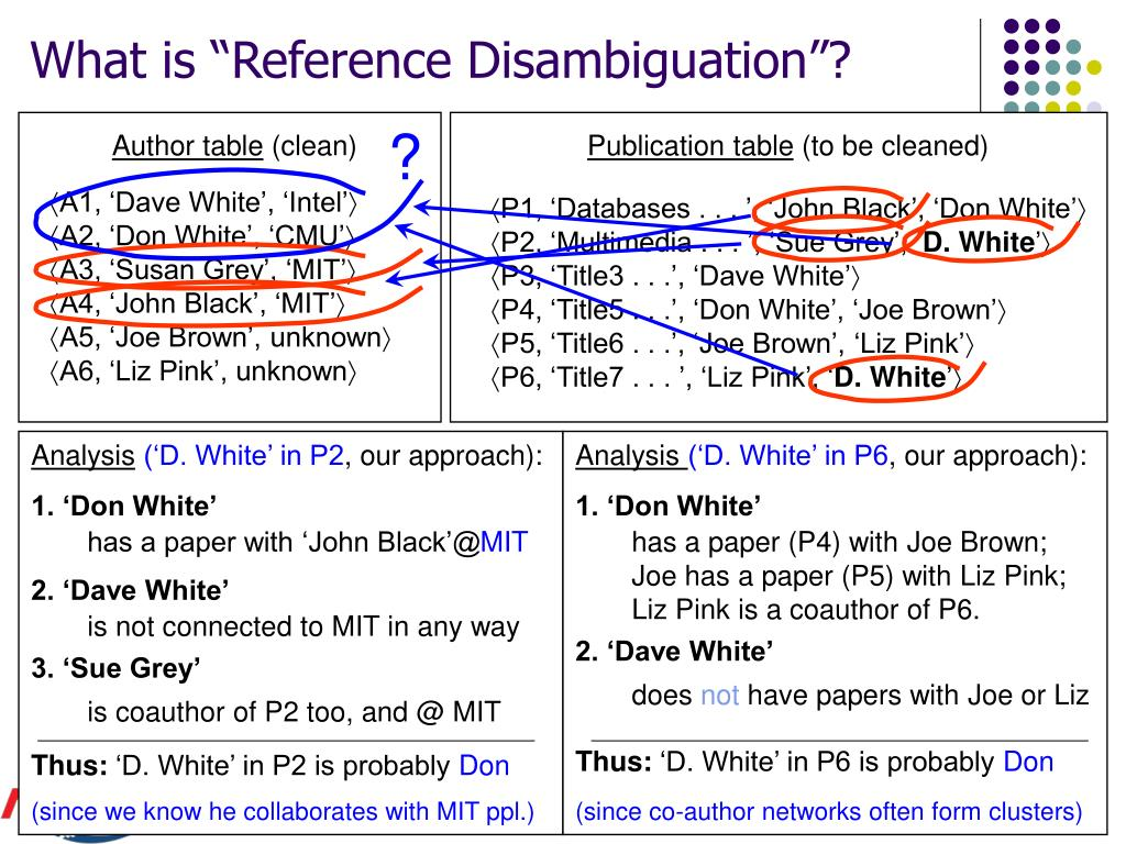 """What is """"Reference Disambiguation""""?"""
