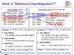 what is reference disambiguation