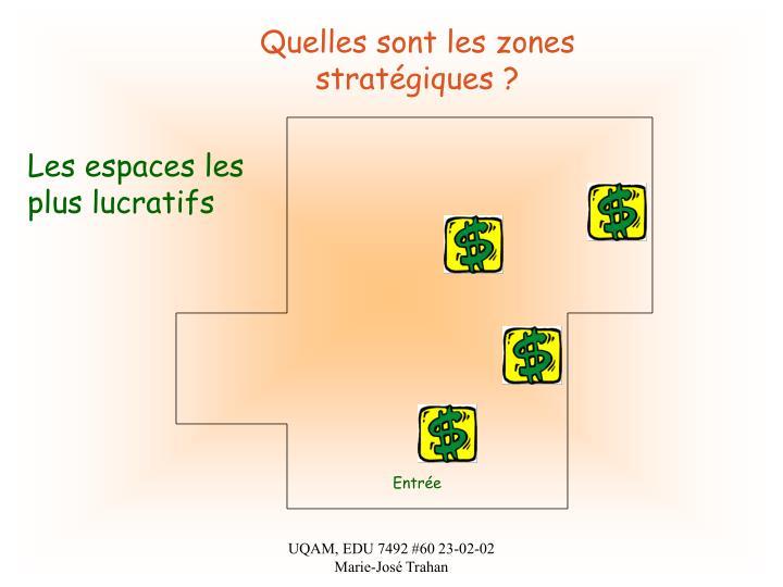 Quelles sont les zones stratégiques ?