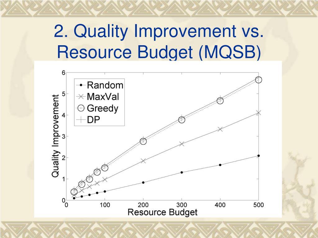2. Quality Improvement vs. Resource Budget (MQSB)