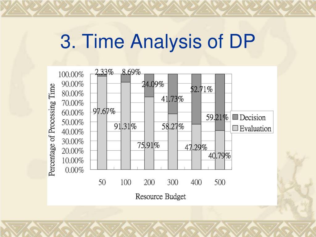 3. Time Analysis of DP