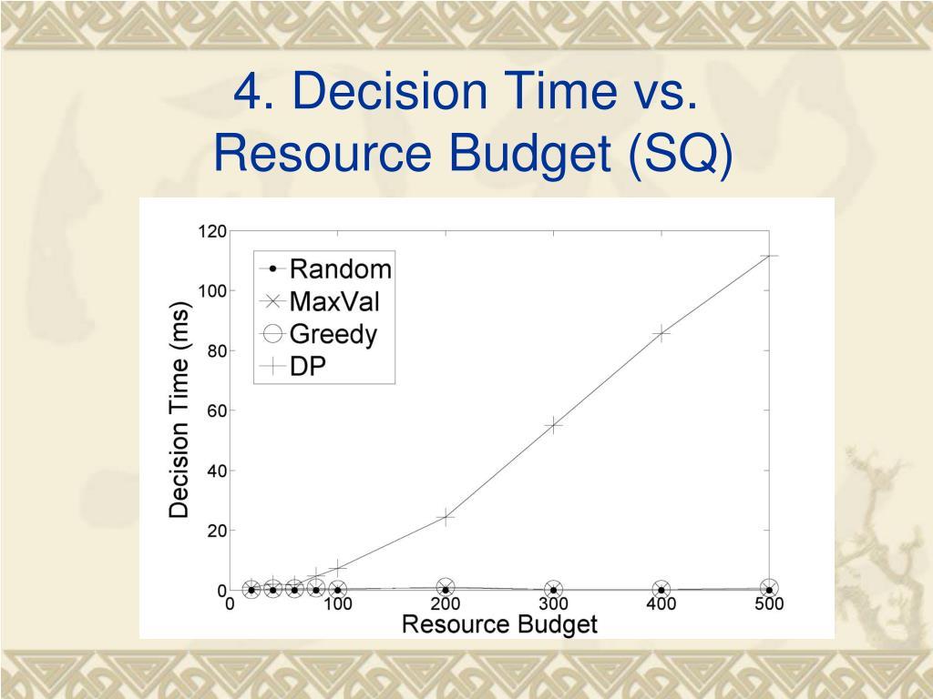 4. Decision Time vs.