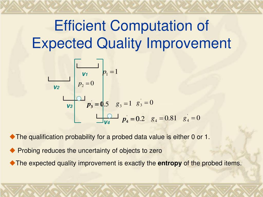 Efficient Computation of