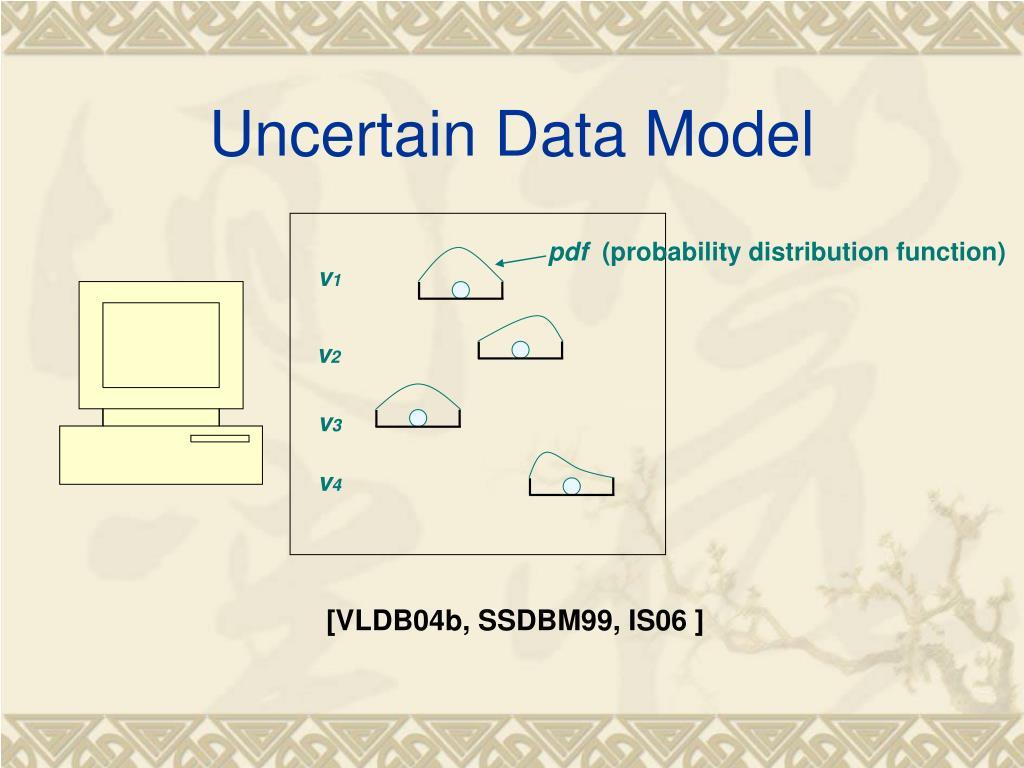 Uncertain Data Model