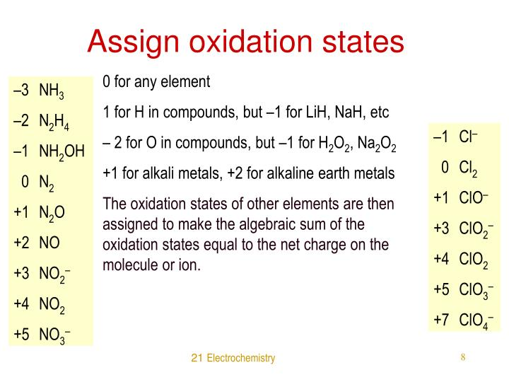 Assign oxidation states